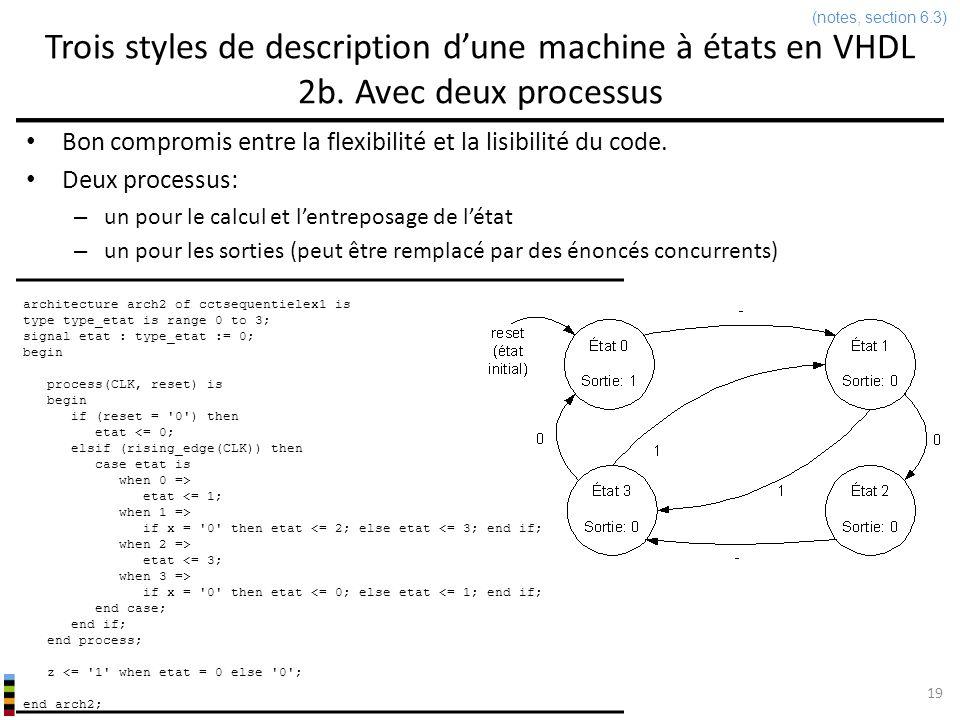 INF3500 : Conception et implémentation de systèmes numériques Trois styles de description dune machine à états en VHDL 2b. Avec deux processus Bon com