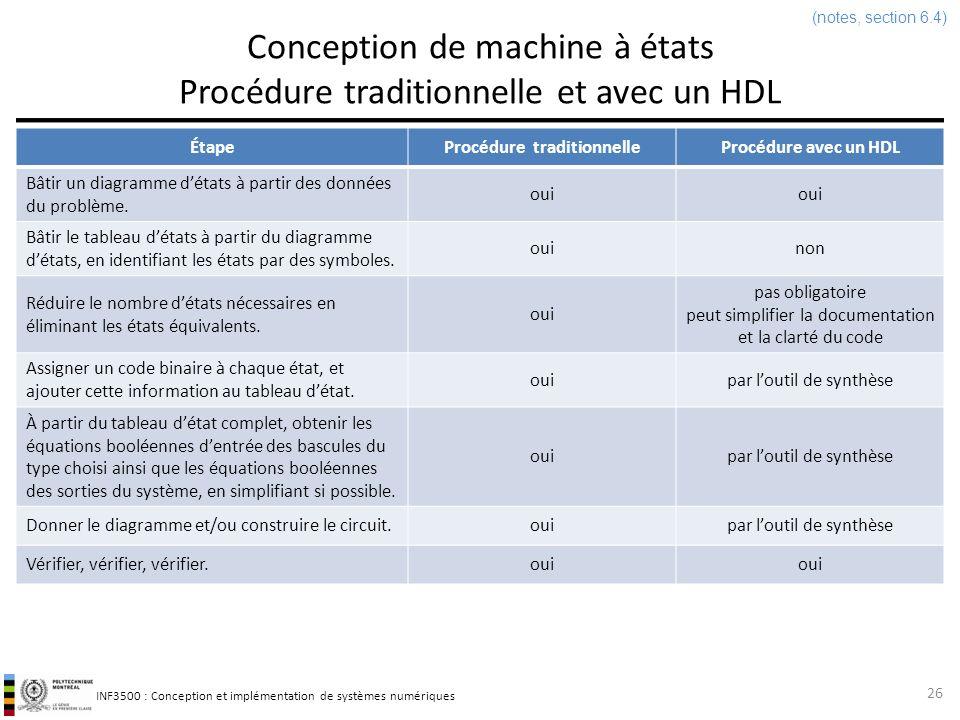 INF3500 : Conception et implémentation de systèmes numériques Conception de machine à états « Algorithmic State Machines » Cette approche nest plus vraiment utilisée depuis ladoption des HDL.
