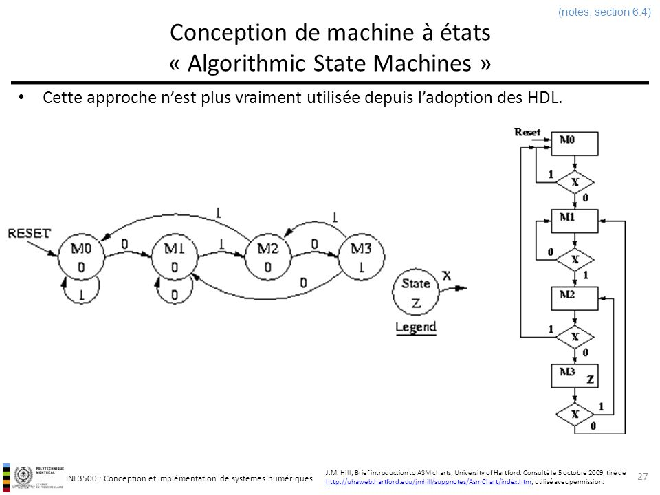 INF3500 : Conception et implémentation de systèmes numériques Diagrammes détats: notation Machine de Moore 28 (pas dans les notes) État de départ Condition pour quune transition ait lieu.