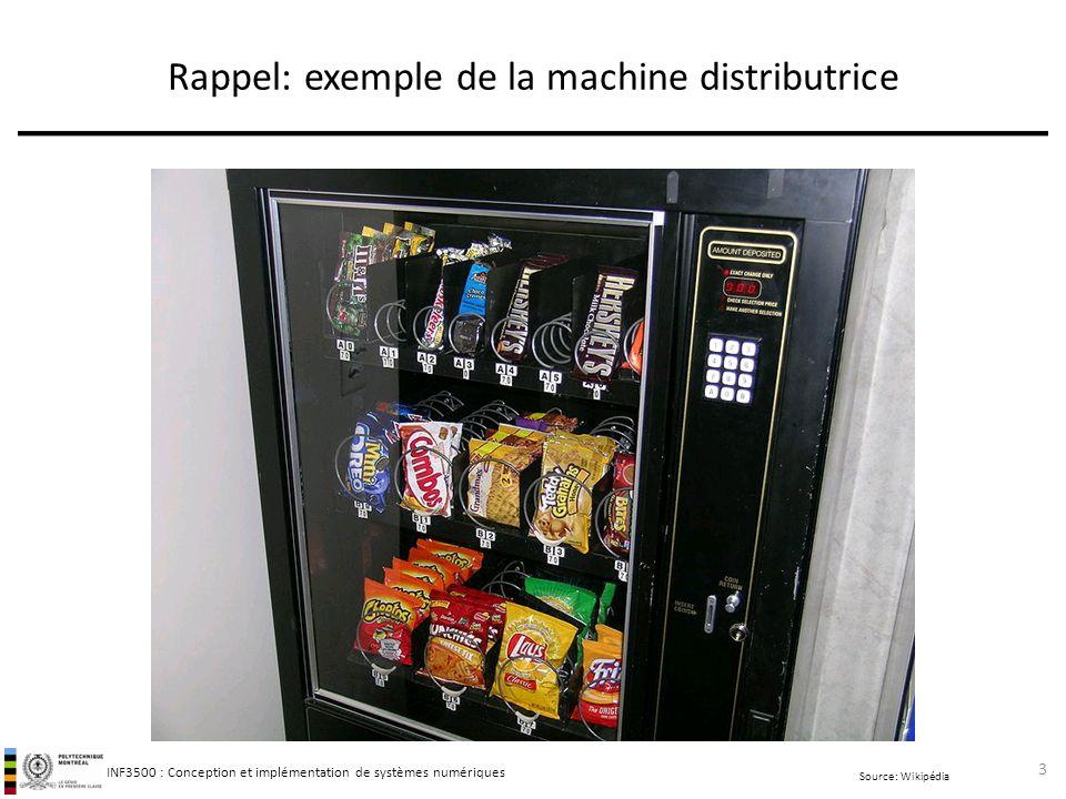 INF3500 : Conception et implémentation de systèmes numériques Rappel: exemple de la machine distributrice 3 Source: Wikipédia