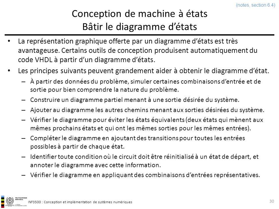 INF3500 : Conception et implémentation de systèmes numériques Bâtir un diagramme détats Exemple: reconnaître une séquence Donner un diagramme détats pour une machine de Mealy qui doit reconnaître la séquence « 1101 ».