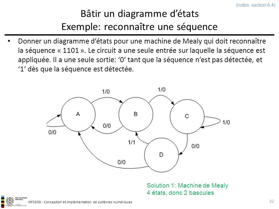 INF3500 : Conception et implémentation de systèmes numériques Bâtir un diagramme détats Exemple: reconnaître une séquence Donner un diagramme détats pour une machine de Moore qui doit reconnaître la séquence « 1101 » 33 (notes, section 6.4) Solution 2: Machine de Moore 5 états donc 3 bascules Les états F, G et H sont implicites avec 3 bascules – attention à la façon de les coder.