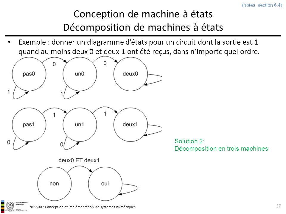 INF3500 : Conception et implémentation de systèmes numériques Conception de machine à états Décomposition de machines à états Exemple : donner un diag