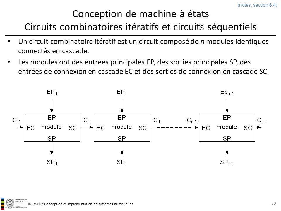 INF3500 : Conception et implémentation de systèmes numériques Conception de machine à états Circuits combinatoires itératifs et circuits séquentiels - 2 Exemple de circuit itératif: circuit qui compare légalité de deux nombres.