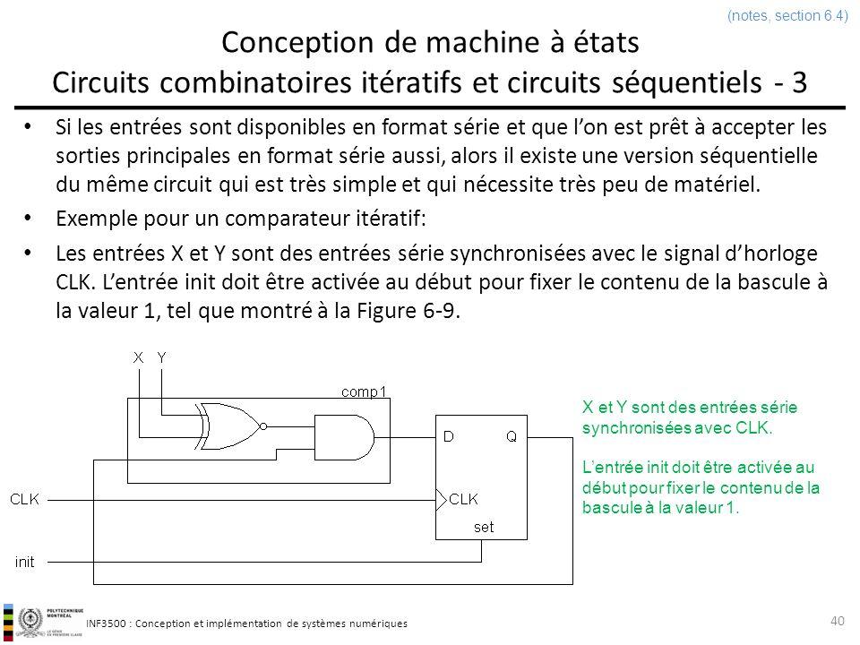INF3500 : Conception et implémentation de systèmes numériques Communication entre machines à états Modèle producteur-consommateur 41 (pas dans les notes)