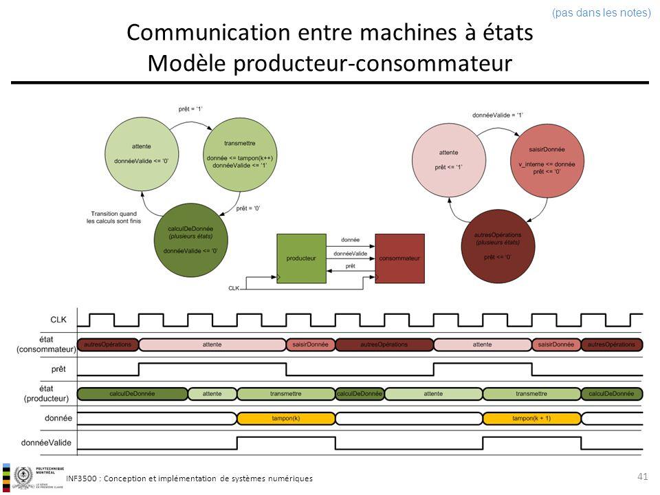 INF3500 : Conception et implémentation de systèmes numériques Communication entre machines à états Modèle producteur-consommateur 41 (pas dans les not