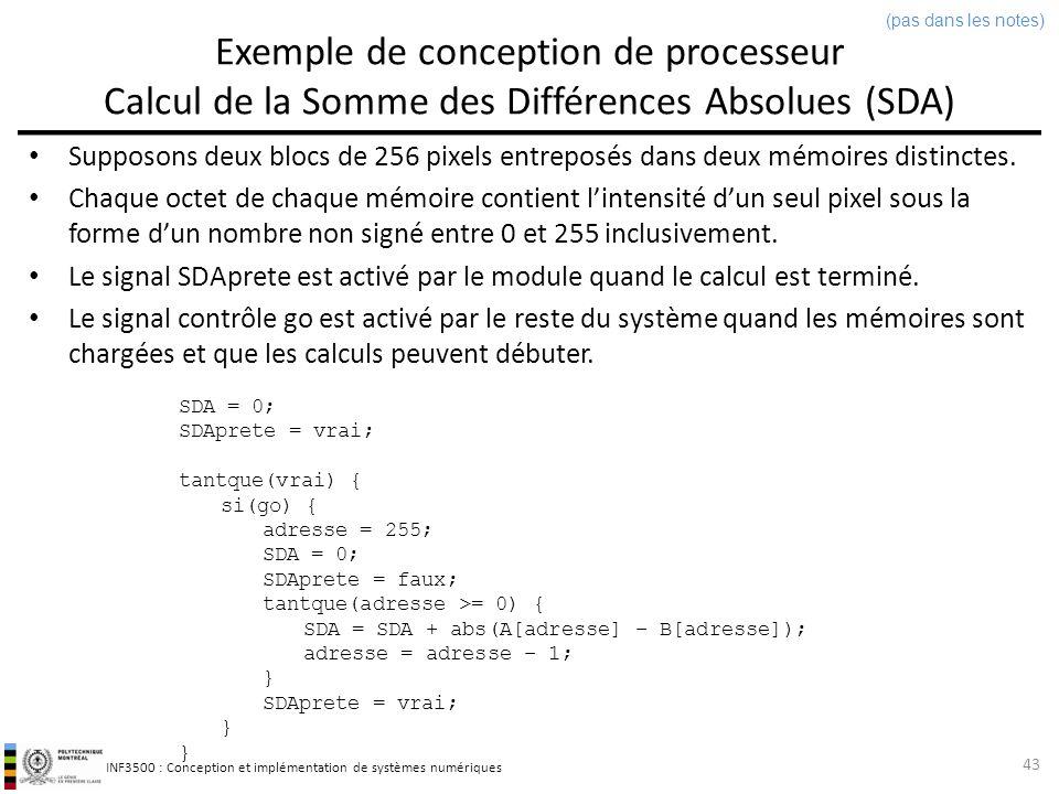 INF3500 : Conception et implémentation de systèmes numériques Exemple de conception de processeur Calcul de la Somme des Différences Absolues (SDA) Su