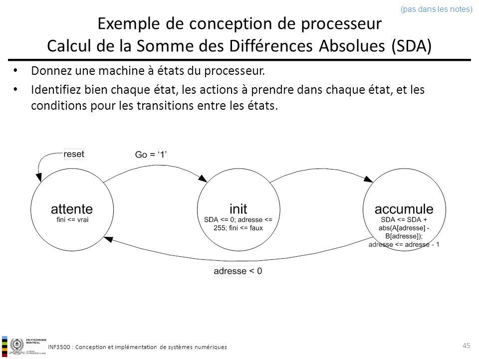 INF3500 : Conception et implémentation de systèmes numériques Exemple de conception de processeur Calcul de la Somme des Différences Absolues (SDA) 45
