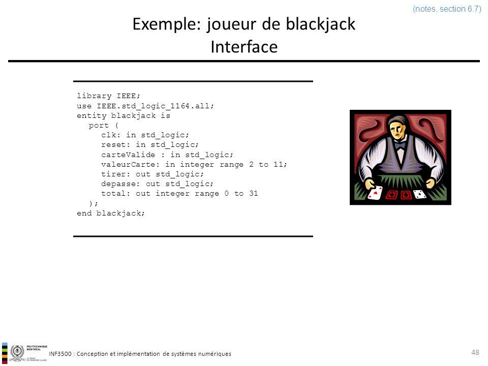 INF3500 : Conception et implémentation de systèmes numériques Exemple: joueur de blackjack Chemin des données 49 (notes, section 6.7) cheminDonnees : process (clk) begin if rising_edge(clk) then if initSomme = 1 then somme <= 0; elsif calculeSomme = 1 then if moinsDix = 1 then somme <= somme - 10; else somme <= somme + valeurCarte; end if; end process;