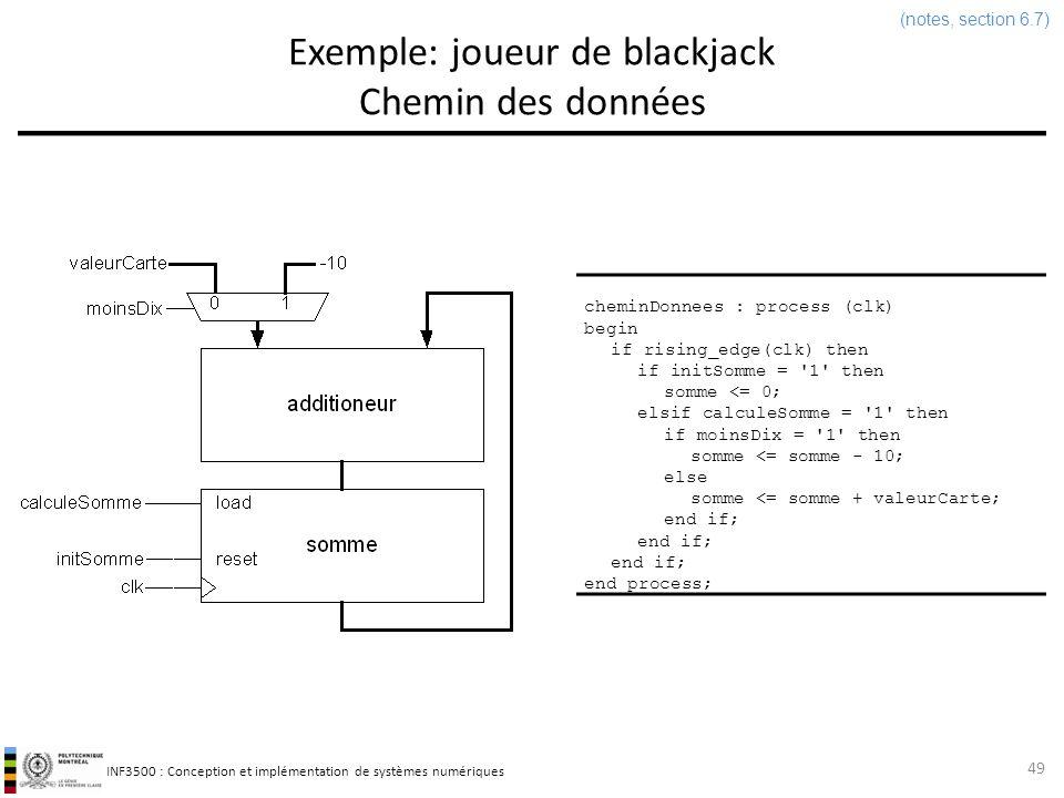 INF3500 : Conception et implémentation de systèmes numériques Exemple: joueur de blackjack Chemin des données 49 (notes, section 6.7) cheminDonnees :
