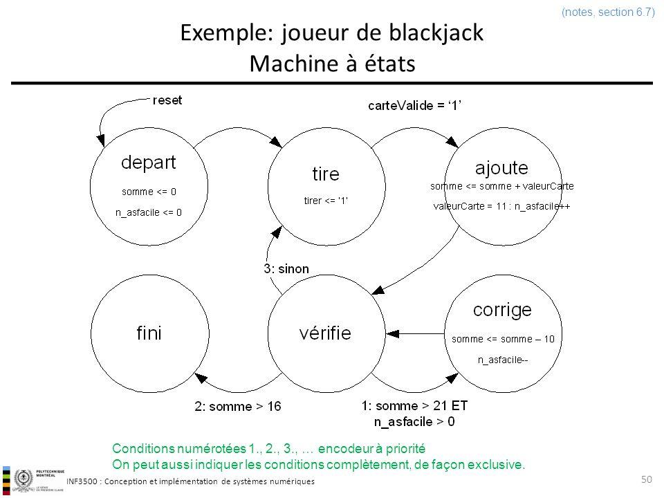 INF3500 : Conception et implémentation de systèmes numériques Exemple: joueur de blackjack Code VHDL de lunité de contrôle 51 (notes, section 6.7) -- machine a etats de l unité de contrôle controle : process (CLK, reset) variable n_asfacile : natural := 0; begin if rising_edge(CLK) then if reset = 1 then etat <= depart; else case etat is when depart => n_asfacile := 0; etat <= tire; when tire => if (carteValide = 1 ) then etat <= ajoute; end if; when ajoute => if valeurCarte = 11 then n_asfacile := n_asfacile + 1; end if; etat <= verifie; when verifie => if somme > 21 then if (n_asfacile > 0) then etat <= corrige; else etat <= fini; end if; elsif somme > 16 then etat <= fini; else etat <= tire; end if; when corrige => etat <= verifie; n_asfacile := n_asfacile - 1; when fini => etat <= fini; when others => etat <= depart; end case; end if; end process; -- signaux de sortie total <= somme; tirer <= 1 when etat = tire else 0 ; depasse 21 else 0 ; -- signaux de contrôle initSomme <= 1 when etat = depart else 0 ; moinsDix <= 1 when etat = corrige else 0 ; calculesomme <= 1 when etat = tire or etat = corrige else 0 ;