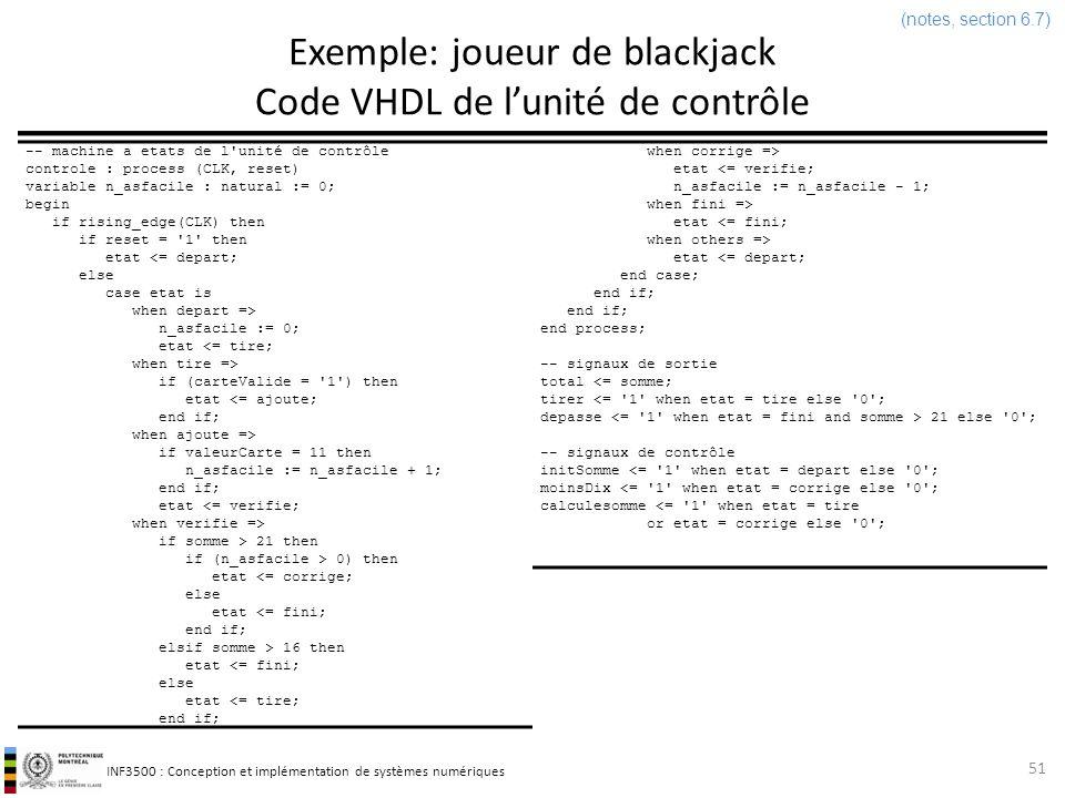 INF3500 : Conception et implémentation de systèmes numériques Exemple: joueur de blackjack Code VHDL – version RTL-implicite 52 (notes, section 6.7) architecture arch2 of blackjack is signal somme : integer range 0 to 31; signal calculeSomme : std_logic; signal initSomme : std_logic; signal moinsDix : std_logic; type type_etat is (depart, tire, ajoute, verifie, corrige, fini); signal etat : type_etat; begin process (CLK, reset) variable n_asfacile : natural := 0; begin if rising_edge(CLK) then if reset = 1 then etat <= depart; else case etat is when depart => n_asfacile := 0; somme <= 0; etat <= tire; when tire => if (carteValide = 1 ) then etat <= ajoute; end if; when ajoute => somme <= somme + valeurCarte; if valeurCarte = 11 then n_asfacile := n_asfacile + 1; end if; etat <= verifie; when verifie => if somme > 21 and n_asfacile > 0 then etat <= corrige; elsif somme > 16 then etat <= fini; else etat <= tire; end if; when corrige => somme <= somme - 10; etat <= verifie; n_asfacile := n_asfacile - 1; when fini => etat <= fini; when others => etat <= depart; end case; end if; end process; -- signaux de sortie total <= somme; tirer <= 1 when etat = tire else 0 ; depasse 21 else 0 ; end arch2;