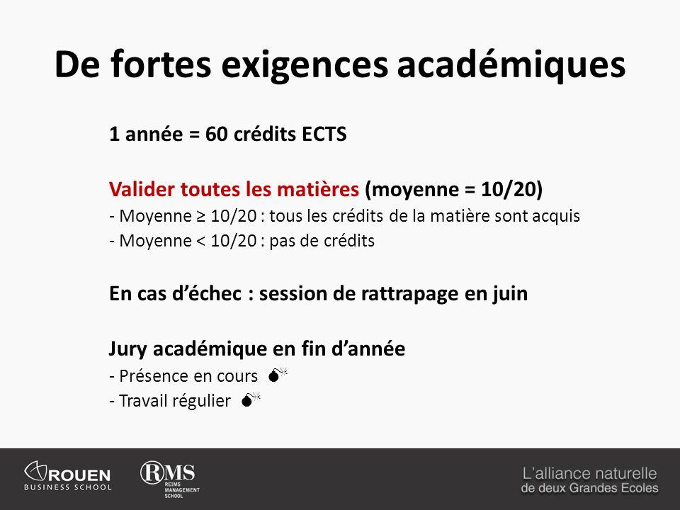 De fortes exigences académiques 1 année = 60 crédits ECTS Valider toutes les matières (moyenne = 10/20) - Moyenne 10/20 : tous les crédits de la matière sont acquis - Moyenne < 10/20 : pas de crédits En cas déchec : session de rattrapage en juin Jury académique en fin dannée - Présence en cours - Travail régulier