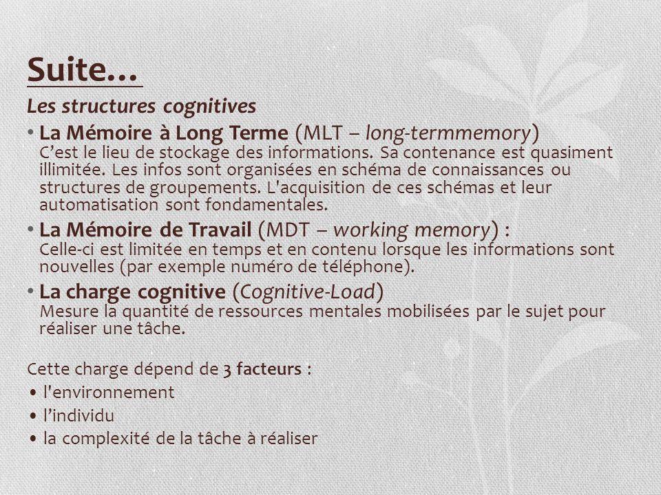 Suite… Les structures cognitives La Mémoire à Long Terme (MLT – long-termmemory) Cest le lieu de stockage des informations. Sa contenance est quasimen