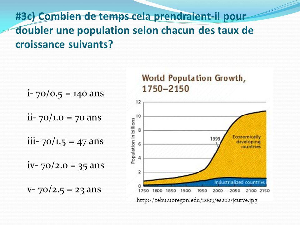 #3c) Combien de temps cela prendraient-il pour doubler une population selon chacun des taux de croissance suivants? i- 70/0.5 = 140 ans ii- 70/1.0 = 7