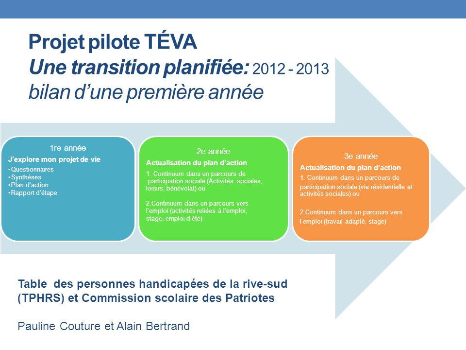 Projet pilote TÉVA Une transition planifiée: 2012 - 2013 bilan dune première année 1re année Jexplore mon projet de vie Questionnaires Synthèses Plan