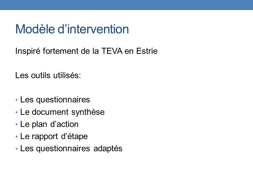 Modèle dintervention Inspiré fortement de la TEVA en Estrie Les outils utilisés: Les questionnaires Le document synthèse Le plan daction Le rapport dé