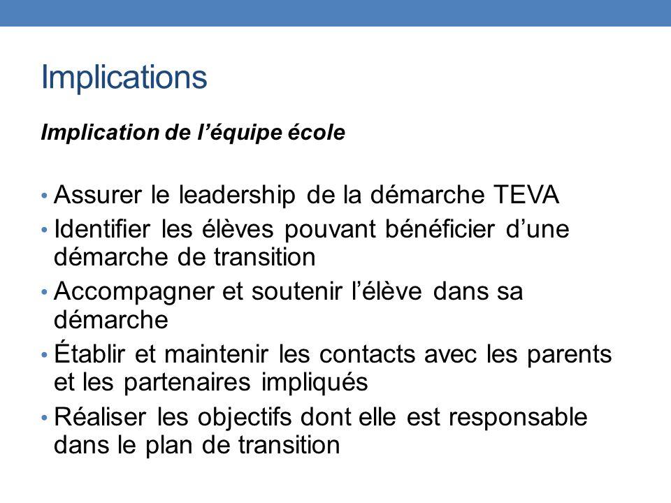 Implications Implication de léquipe école Assurer le leadership de la démarche TEVA Identifier les élèves pouvant bénéficier dune démarche de transiti