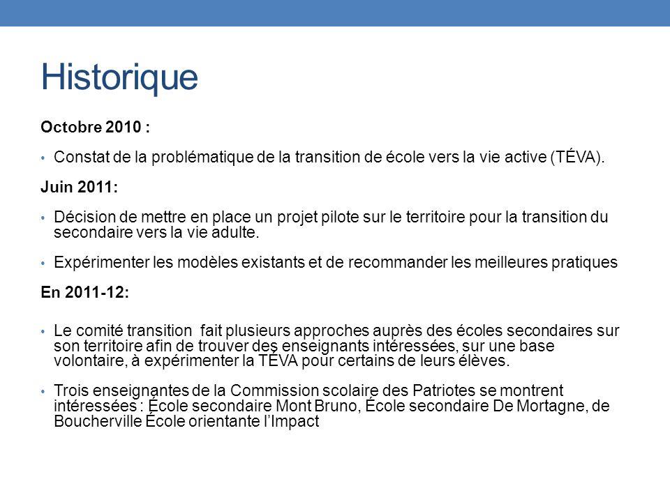 Historique Octobre 2010 : Constat de la problématique de la transition de école vers la vie active (TÉVA). Juin 2011: Décision de mettre en place un p