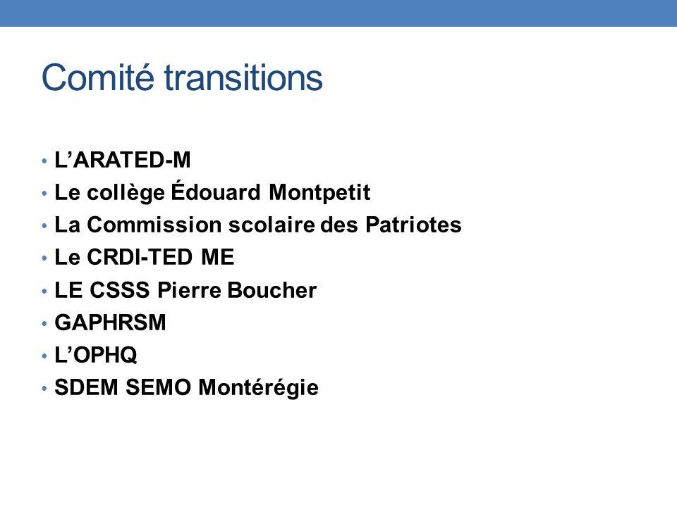 Comité transitions LARATED-M Le collège Édouard Montpetit La Commission scolaire des Patriotes Le CRDI-TED ME LE CSSS Pierre Boucher GAPHRSM LOPHQ SDE