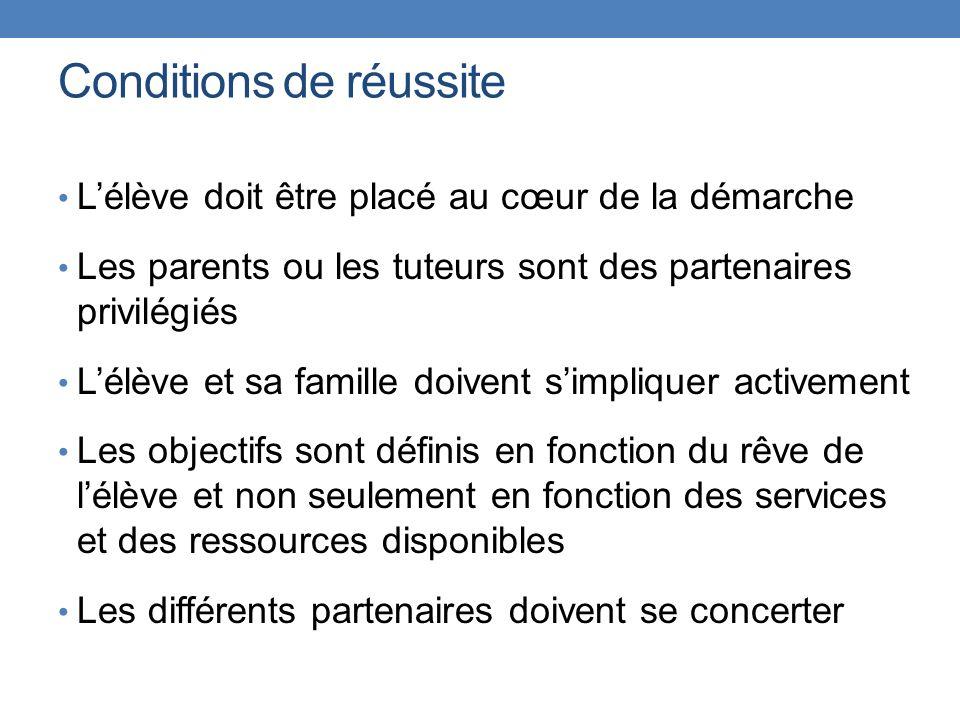 Conditions de réussite Lélève doit être placé au cœur de la démarche Les parents ou les tuteurs sont des partenaires privilégiés Lélève et sa famille