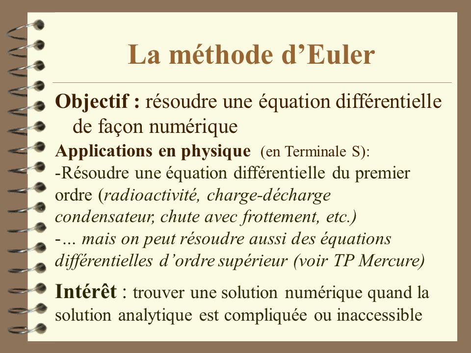 La méthode dEuler Objectif : résoudre une équation différentielle de façon numérique Applications en physique (en Terminale S): -Résoudre une équation différentielle du premier ordre (radioactivité, charge-décharge condensateur, chute avec frottement, etc.) -… mais on peut résoudre aussi des équations différentielles dordre supérieur (voir TP Mercure) Intérêt : trouver une solution numérique quand la solution analytique est compliquée ou inaccessible