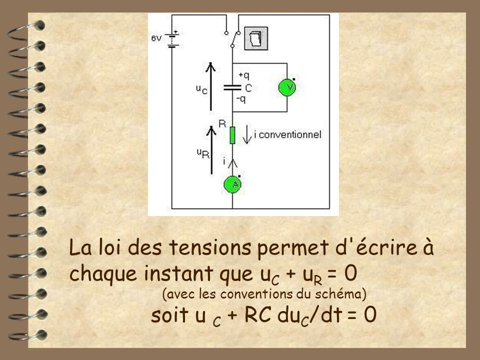La loi des tensions permet d'écrire à chaque instant que u C + u R = 0 (avec les conventions du schéma) soit u C + RC du C /dt = 0