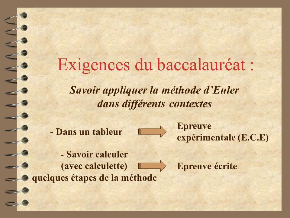 Exigences du baccalauréat : Savoir appliquer la méthode dEuler dans différents contextes - Dans un tableur - Savoir calculer (avec calculette) quelques étapes de la méthode Epreuve expérimentale (E.C.E) Epreuve écrite