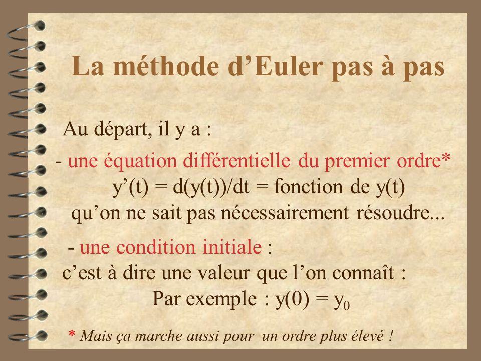 La méthode dEuler pas à pas Au départ, il y a : - une équation différentielle du premier ordre* y(t) = d(y(t))/dt = fonction de y(t) quon ne sait pas nécessairement résoudre...