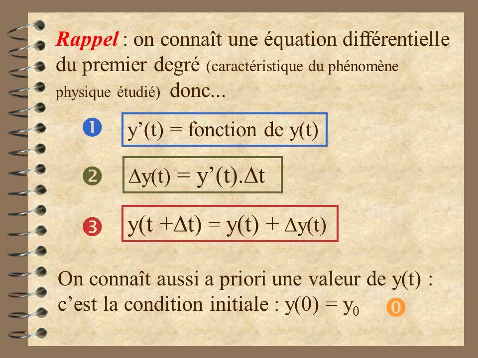 y(t) = y(t). t y(t + t) = y(t) + y(t) Rappel : on connaît une équation différentielle du premier degré (caractéristique du phénomène physique étudié)