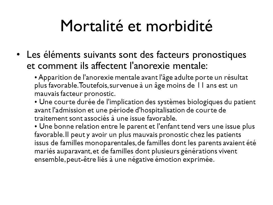 Mortalité et morbidité Les éléments suivants sont des facteurs pronostiques et comment ils affectent l'anorexie mentale: Apparition de l'anorexie ment