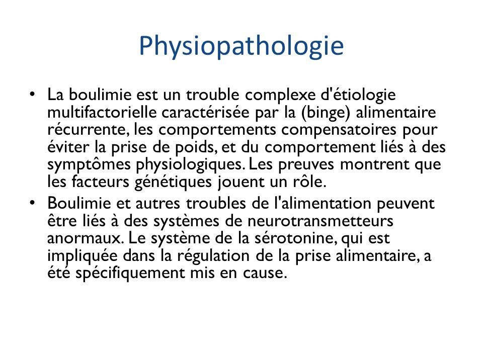 Physiopathologie La boulimie est un trouble complexe d'étiologie multifactorielle caractérisée par la (binge) alimentaire récurrente, les comportement