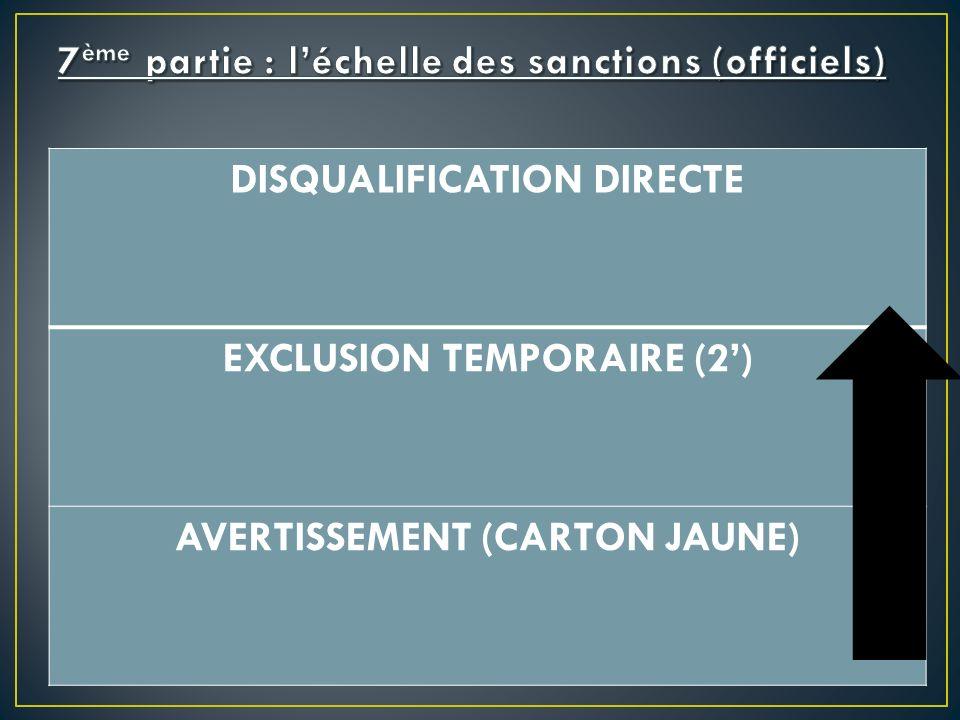 DISQUALIFICATION DIRECTE EXCLUSION TEMPORAIRE (2) AVERTISSEMENT (CARTON JAUNE)