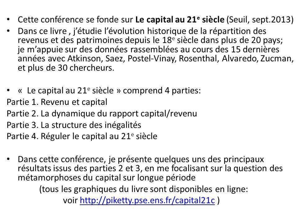 Plan de la présentation 1.Le retour du capital dans le Vieux monde (Europe, Japon).