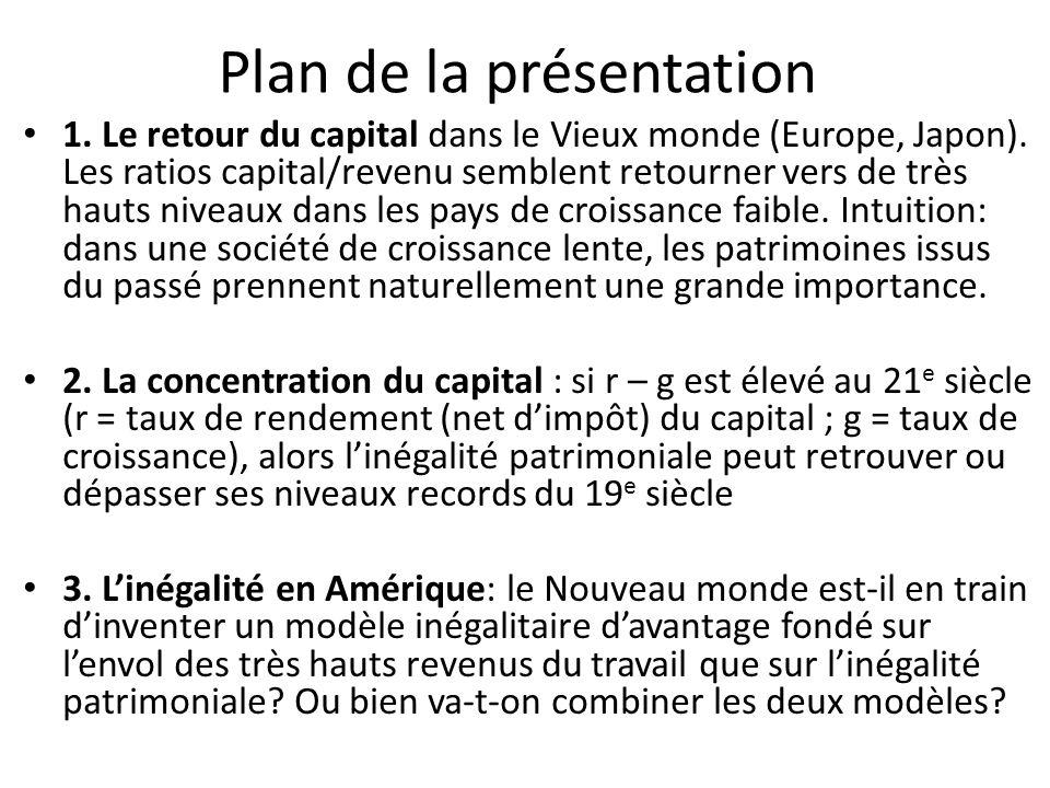 Plan de la présentation 1. Le retour du capital dans le Vieux monde (Europe, Japon).