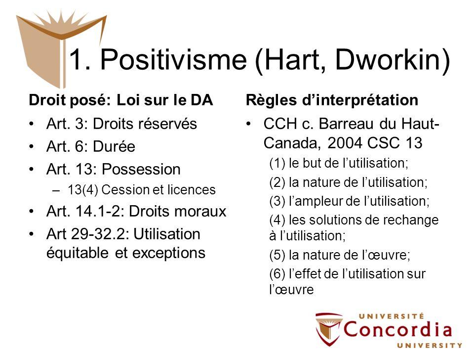1. Positivisme (Hart, Dworkin) Droit posé: Loi sur le DA Art.