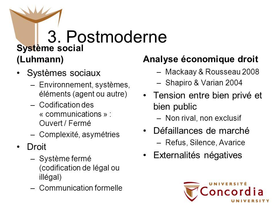 3. Postmoderne Système social (Luhmann) Systèmes sociaux –Environnement, systèmes, éléments (agent ou autre) –Codification des « communications » : Ou