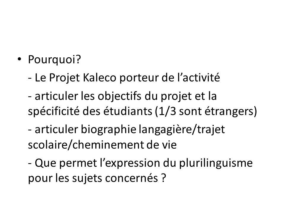 Pourquoi? - Le Projet Kaleco porteur de lactivité - articuler les objectifs du projet et la spécificité des étudiants (1/3 sont étrangers) - articuler