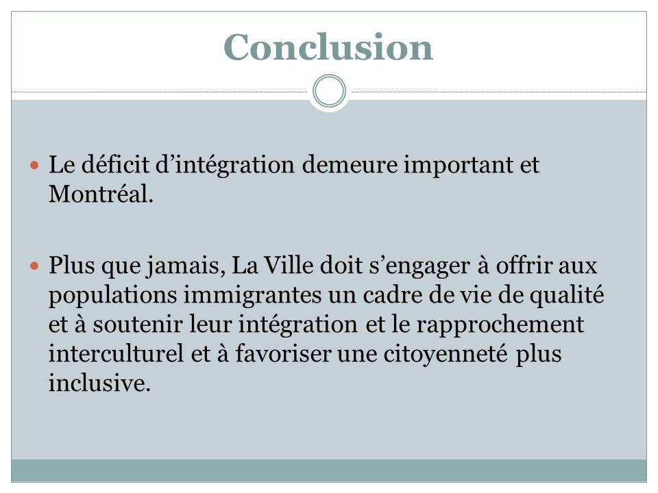 Conclusion Le déficit dintégration demeure important et Montréal.