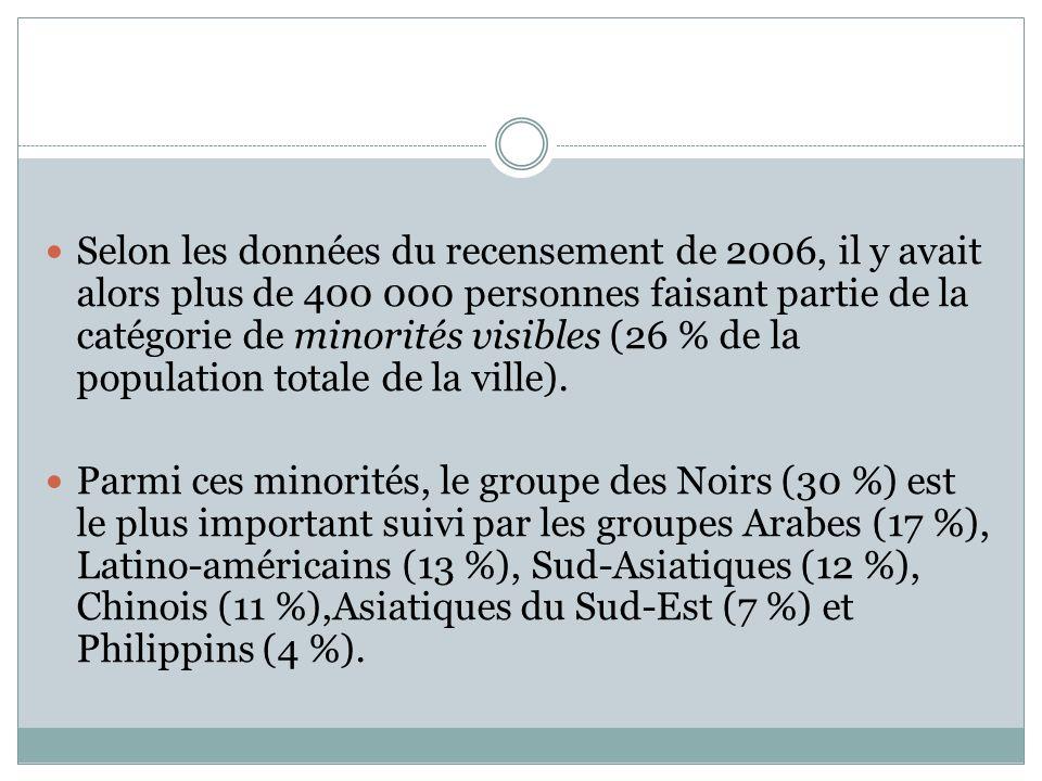 Les actions de la Ville de Montréal face aux enjeux et défis du pluralisme Pour faire face aux nombreux enjeux et défis liés à la gestion de toute cette diversité ethnoculturelle, la Ville de Montréal a entrepris différentes formes daction.
