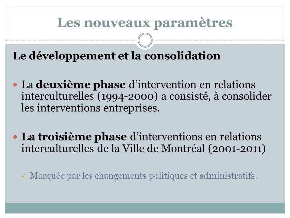 Les nouveaux paramètres Le développement et la consolidation La deuxième phase dintervention en relations interculturelles (1994-2000) a consisté, à consolider les interventions entreprises.