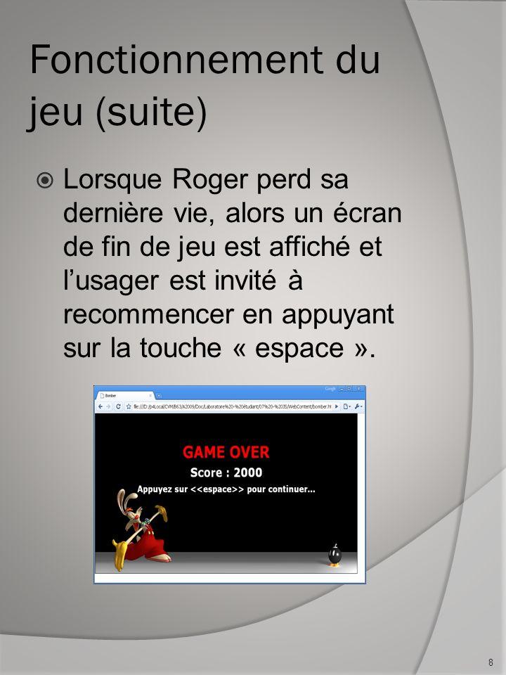 Fonctionnement du jeu (suite) Lorsque Roger perd sa dernière vie, alors un écran de fin de jeu est affiché et lusager est invité à recommencer en appuyant sur la touche « espace ».