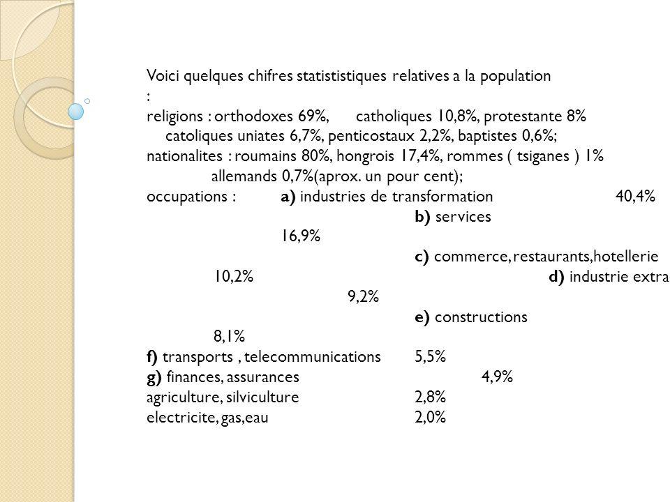 Voici quelques chifres statististiques relatives a la population : religions : orthodoxes 69%, catholiques 10,8%, protestante 8% catoliques uniates 6,