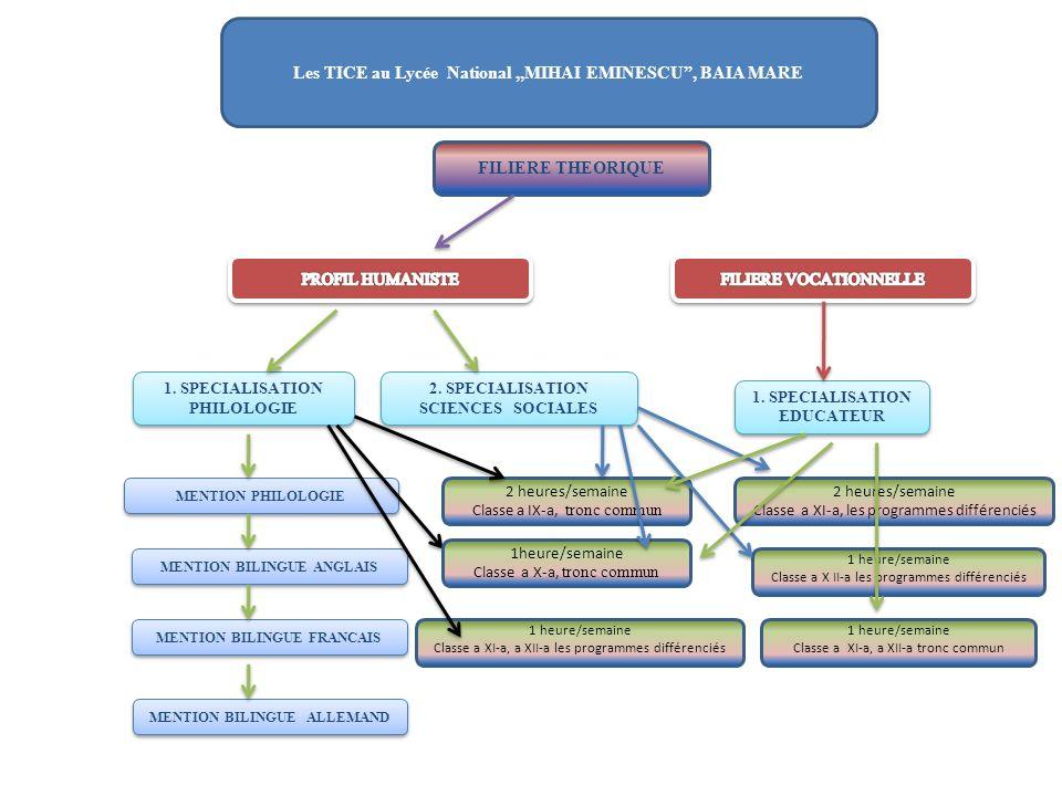 Les TICE au Lycée National,,MIHAI EMINESCU, BAIA MARE FILIERE THEORIQUE 2. SPECIALISATION SCIENCES SOCIALES 1. SPECIALISATION PHILOLOGIE MENTION PHILO