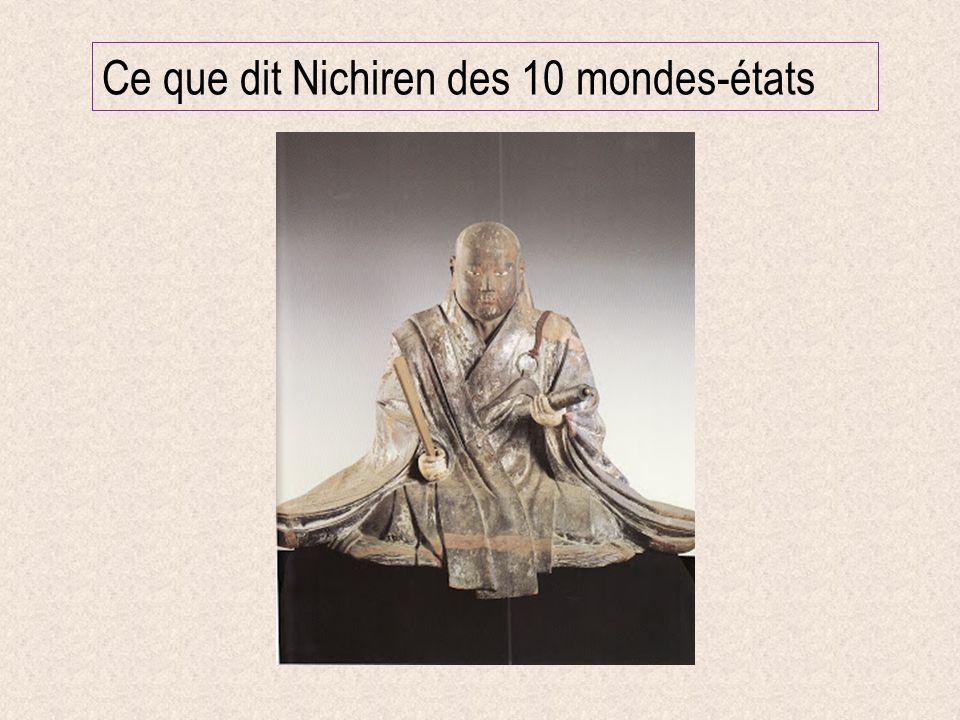 Il est dit dans le cinquième volume du Maka Shikan : La vie, à chaque instant, comporte dix mondes-états.