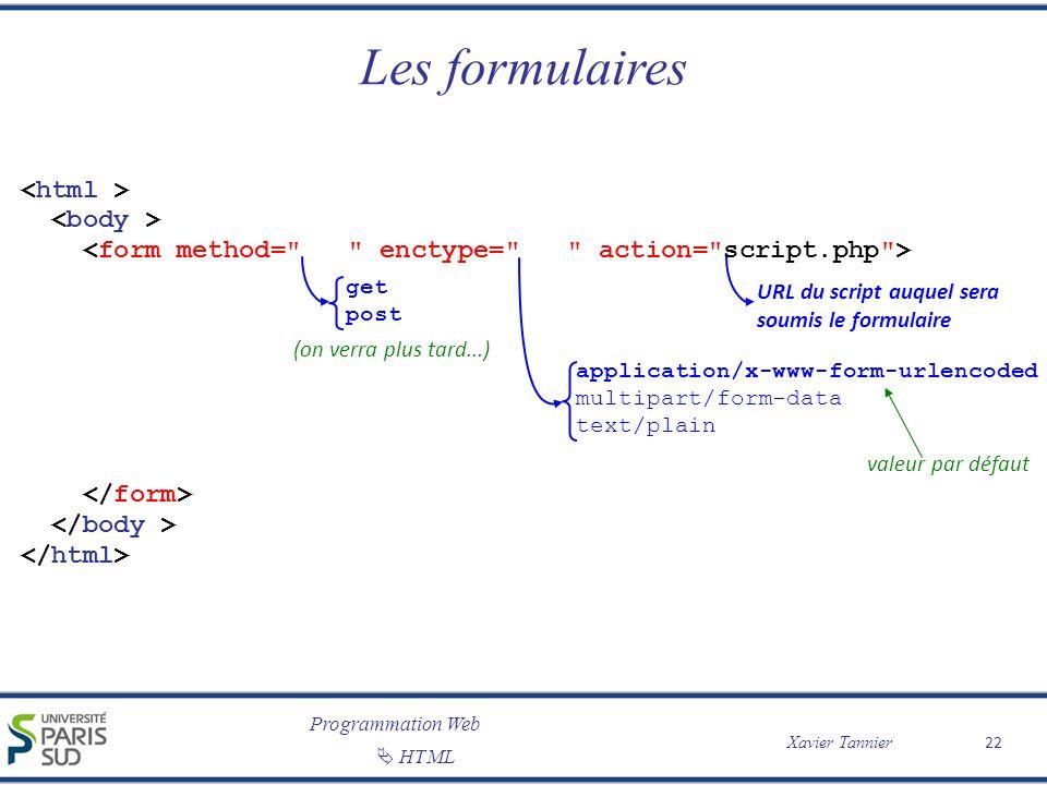 Programmation Web Xavier Tannier HTML Les formulaires 22 get post application/x-www-form-urlencoded multipart/form-data text/plain URL du script auque