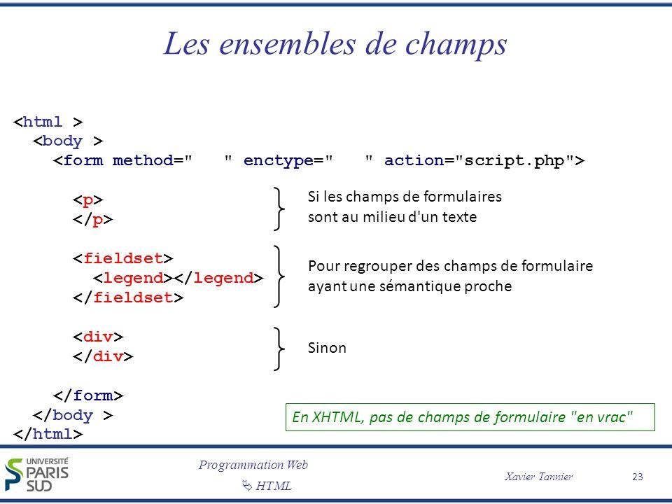 Programmation Web Xavier Tannier HTML Les ensembles de champs 23 Si les champs de formulaires sont au milieu d'un texte Pour regrouper des champs de f