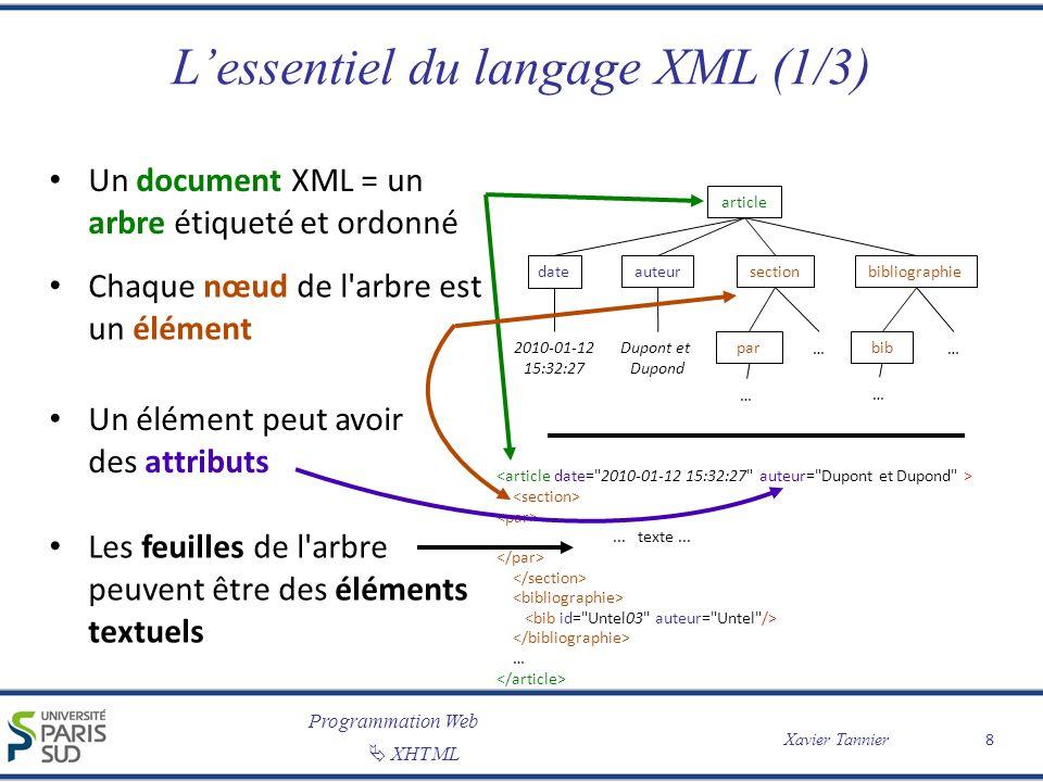 Programmation Web XHTML Xavier Tannier Lessentiel du langage XML (1/3) 8 article dateauteursectionbibliographie 2010-01-12 15:32:27 Dupont et Dupond p