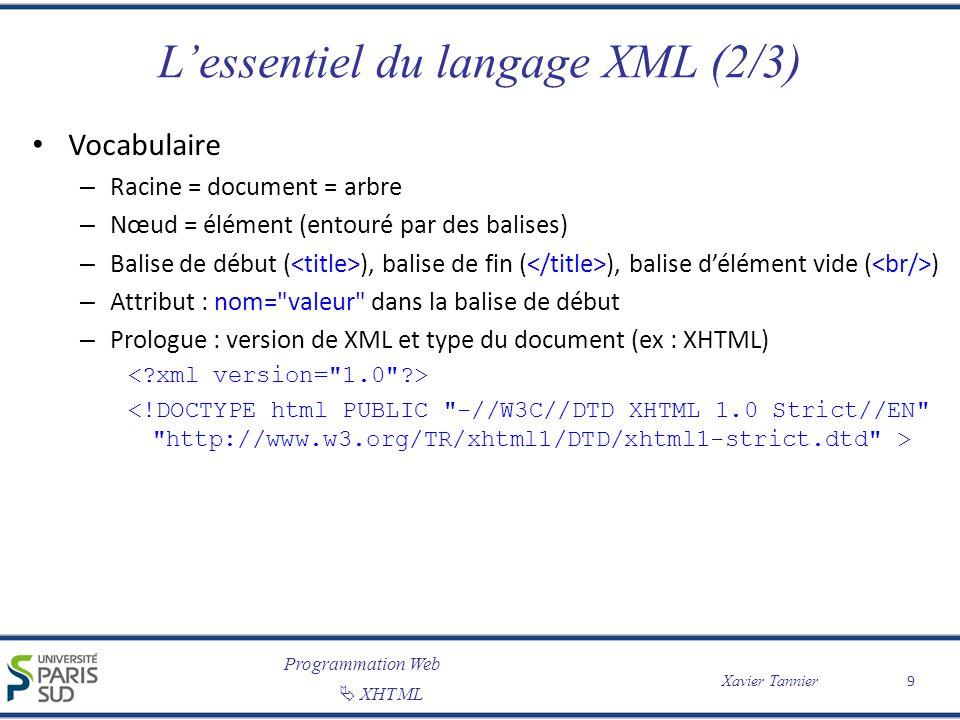 Programmation Web XHTML Xavier Tannier Lessentiel du langage XML (2/3) Vocabulaire – Racine = document = arbre – Nœud = élément (entouré par des balis