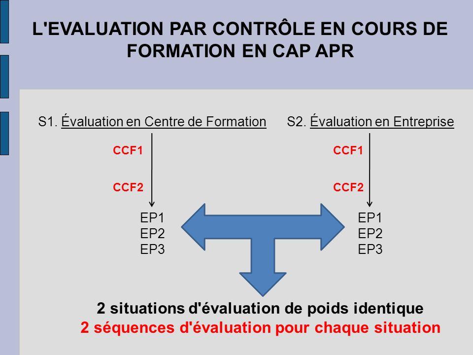 L'EVALUATION PAR CONTRÔLE EN COURS DE FORMATION EN CAP APR S1. Évaluation en Centre de Formation S2. Évaluation en Entreprise EP1 EP1 EP2 EP2 EP3 EP3